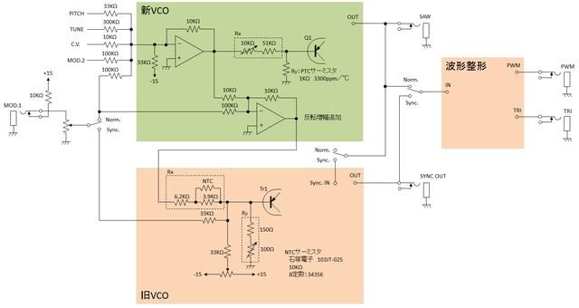 Vco_diagram_4